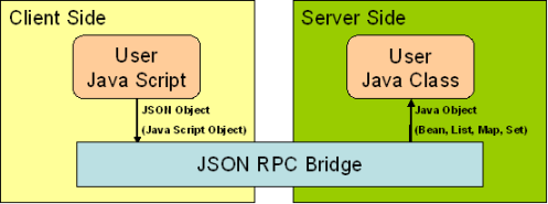 jsonrpc1.png