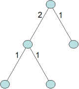 AVLTree.png