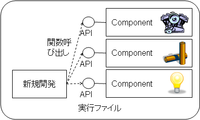 component.png