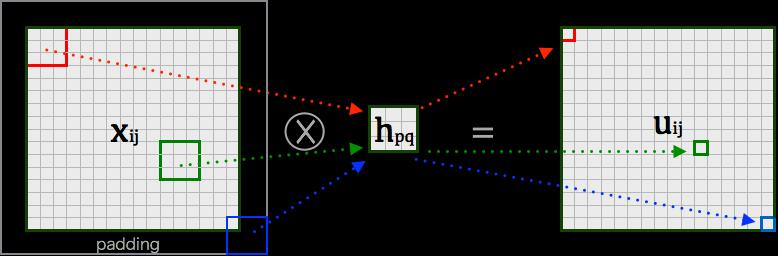 convolution_calc.png