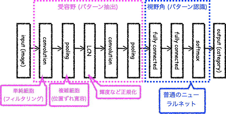 convolution_network.png