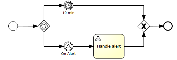 bpmn.event.based.gateway.example.png