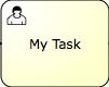 bpmn.user.task.png