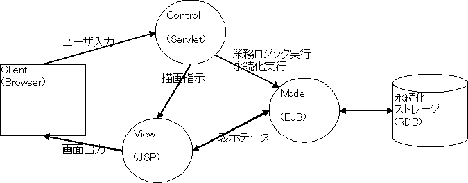 MVC.png