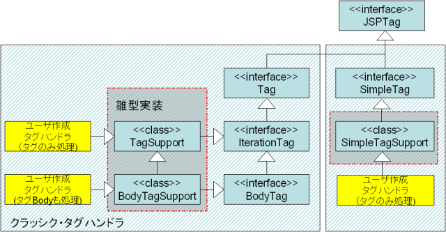 tagDiagram.png