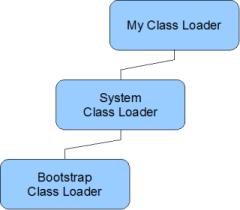 ClassLoader.png