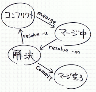 handwrite4.png